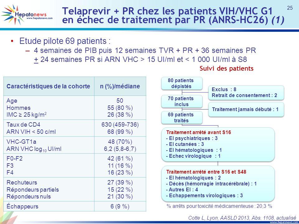 Telaprevir + PR chez les patients VIH/VHC G1 en échec de traitement par PR (ANRS-HC26) (1)