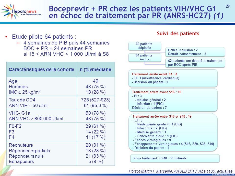 Boceprevir + PR chez les patients VIH/VHC G1 en échec de traitement par PR (ANRS-HC27) (1)