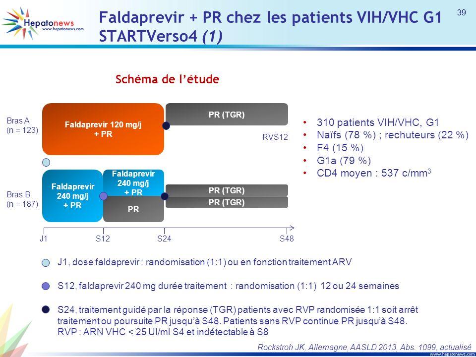 Faldaprevir + PR chez les patients VIH/VHC G1 STARTVerso4 (1)