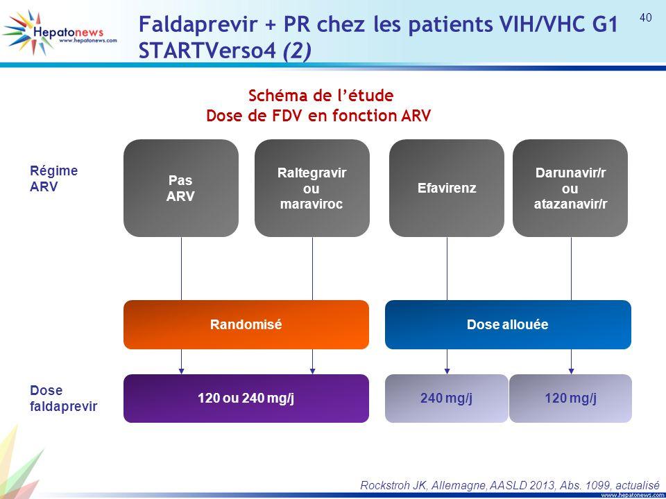 Faldaprevir + PR chez les patients VIH/VHC G1 STARTVerso4 (2)