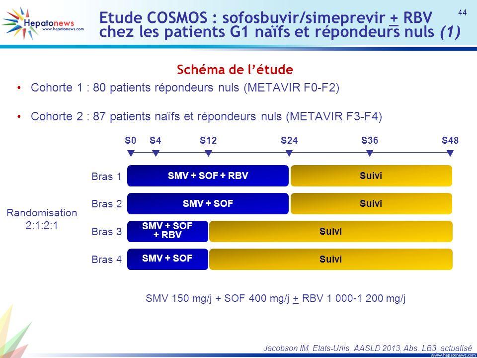 Etude COSMOS : sofosbuvir/simeprevir + RBV chez les patients G1 naïfs et répondeurs nuls (1)