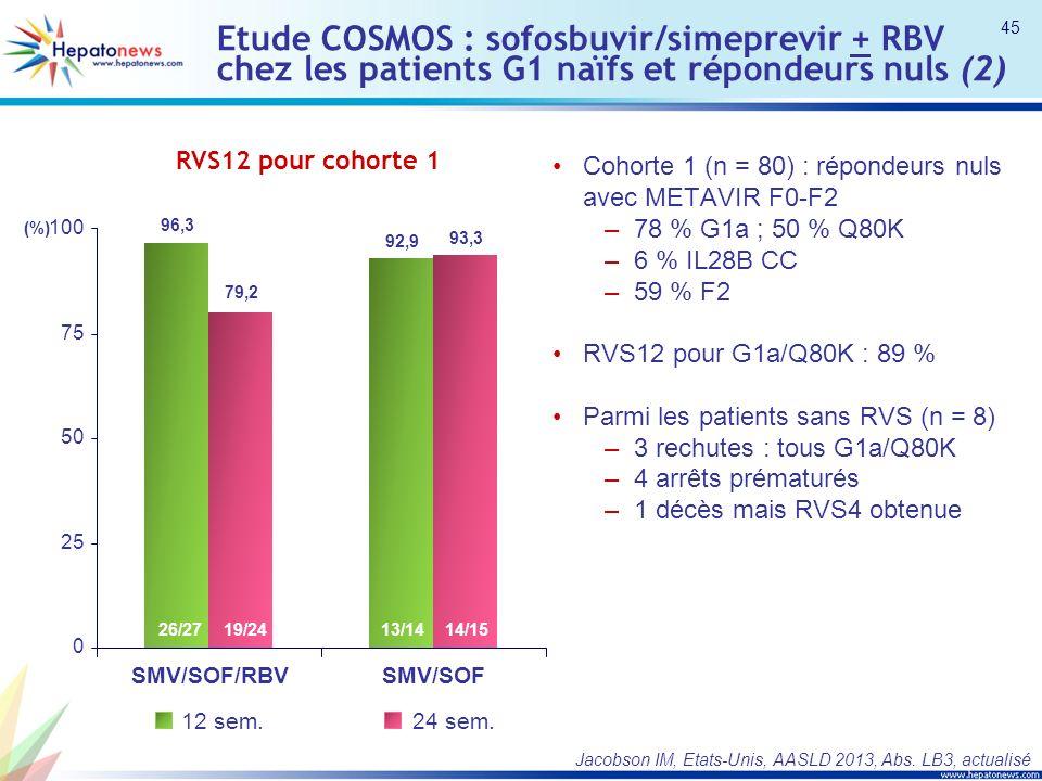 Etude COSMOS : sofosbuvir/simeprevir + RBV chez les patients G1 naïfs et répondeurs nuls (2)
