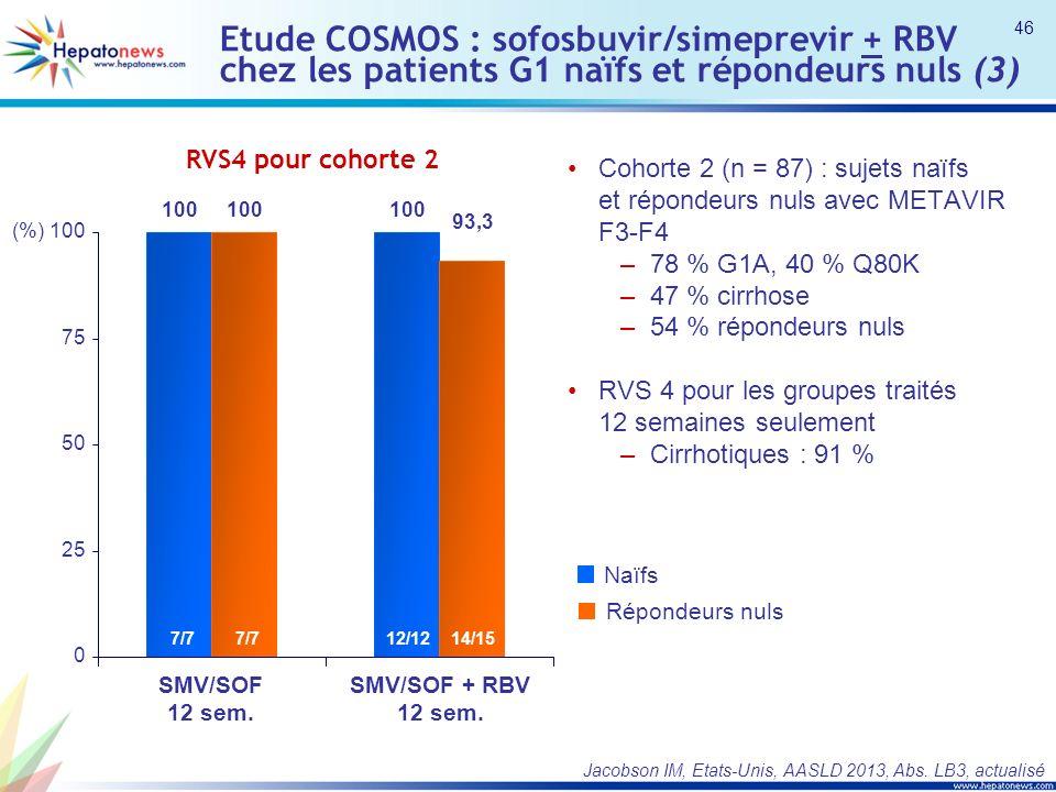 Etude COSMOS : sofosbuvir/simeprevir + RBV chez les patients G1 naïfs et répondeurs nuls (3)