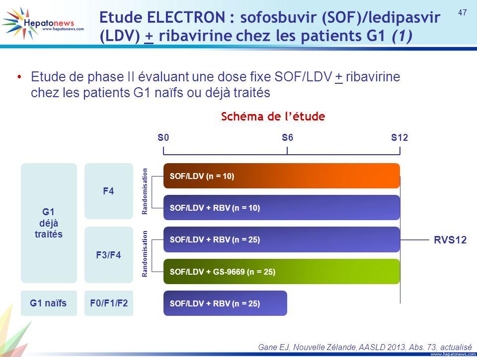 Etude ELECTRON : sofosbuvir (SOF)/ledipasvir (LDV) + ribavirine chez les patients G1 (1)