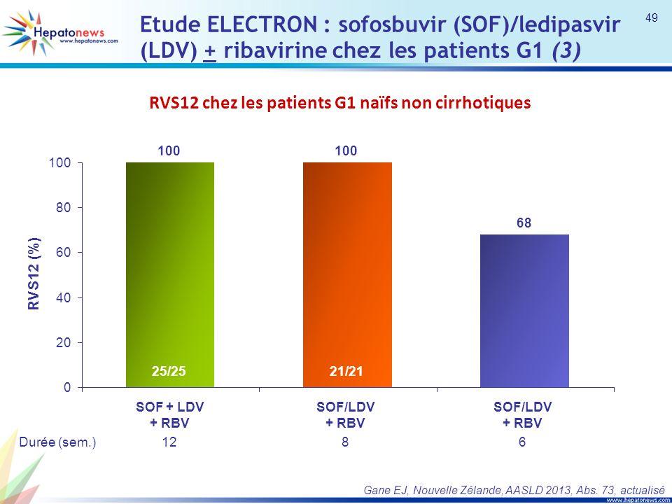 RVS12 chez les patients G1 naïfs non cirrhotiques