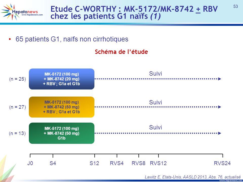 Etude C-WORTHY : MK-5172/MK-8742 + RBV chez les patients G1 naïfs (1)