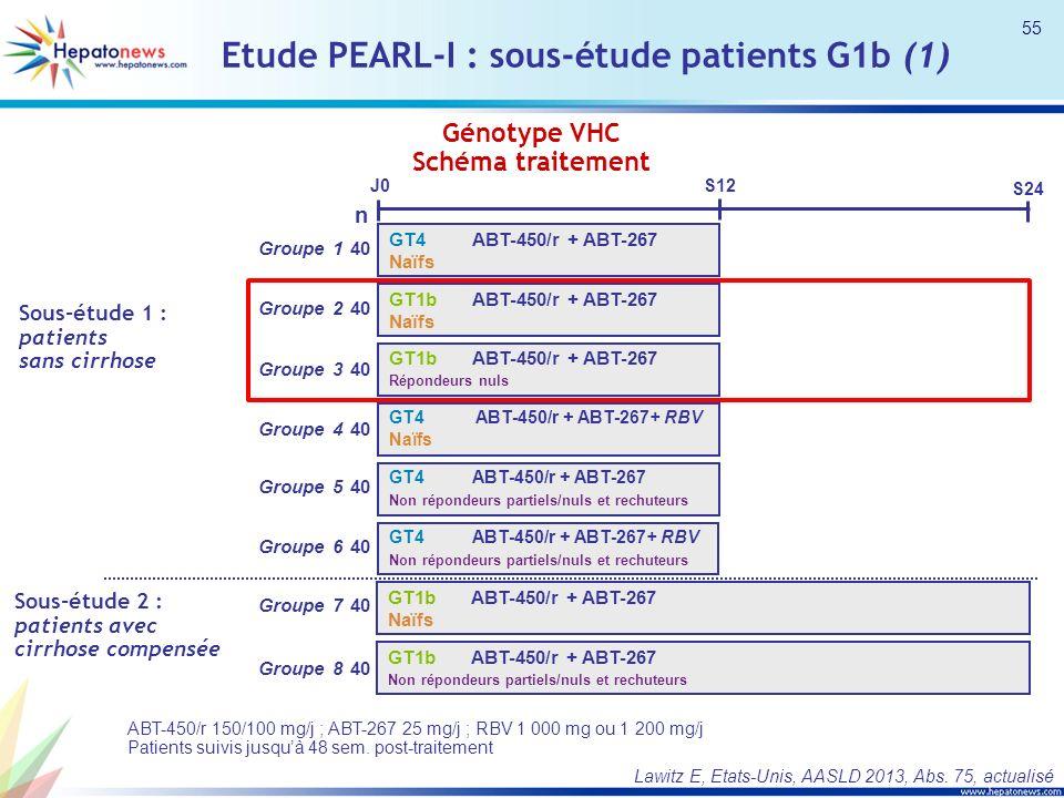 Etude PEARL-I : sous-étude patients G1b (1)
