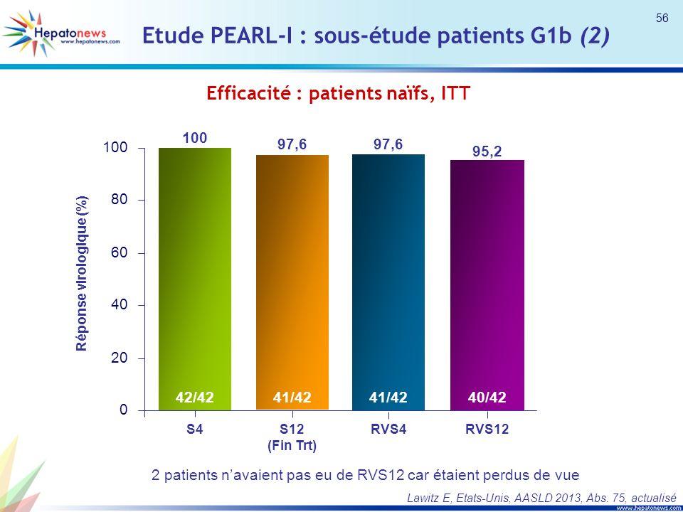 Etude PEARL-I : sous-étude patients G1b (2)