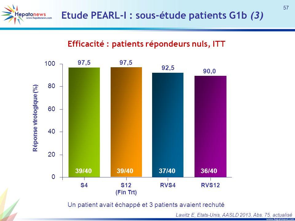 Etude PEARL-I : sous-étude patients G1b (3)