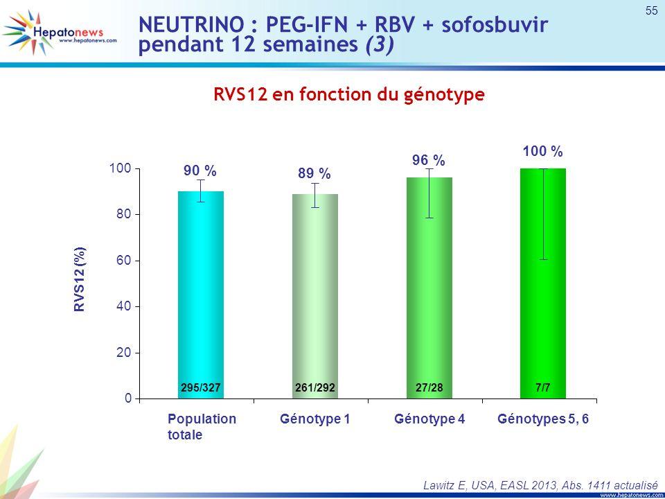 NEUTRINO : PEG-IFN + RBV + sofosbuvir pendant 12 semaines (3)