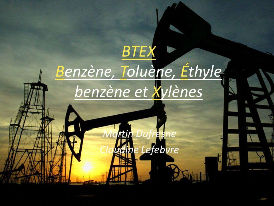 BTEX Benzène, Toluène, Éthyle benzène et Xylènes