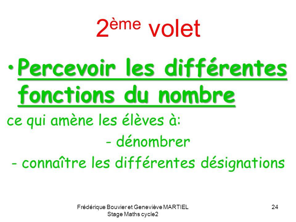 2ème volet Percevoir les différentes fonctions du nombre