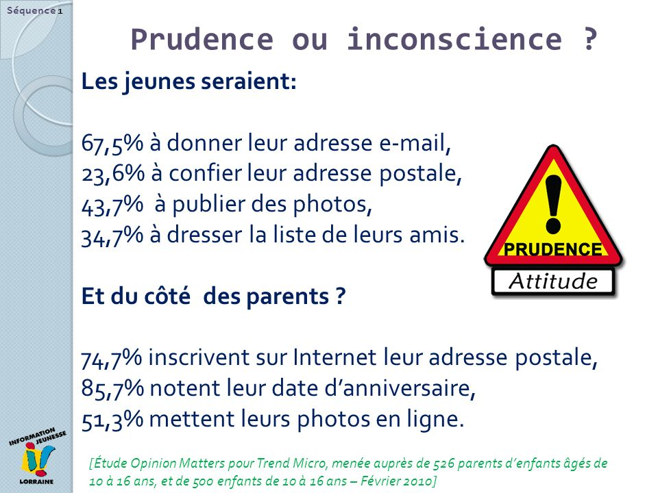 Prudence ou inconscience