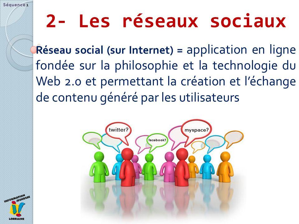 Séquence 1 2- Les réseaux sociaux.