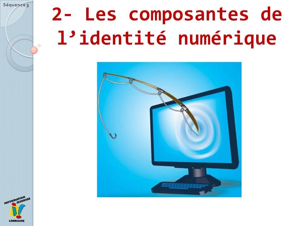 2- Les composantes de l'identité numérique