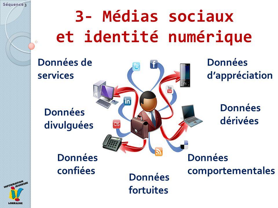3- Médias sociaux et identité numérique