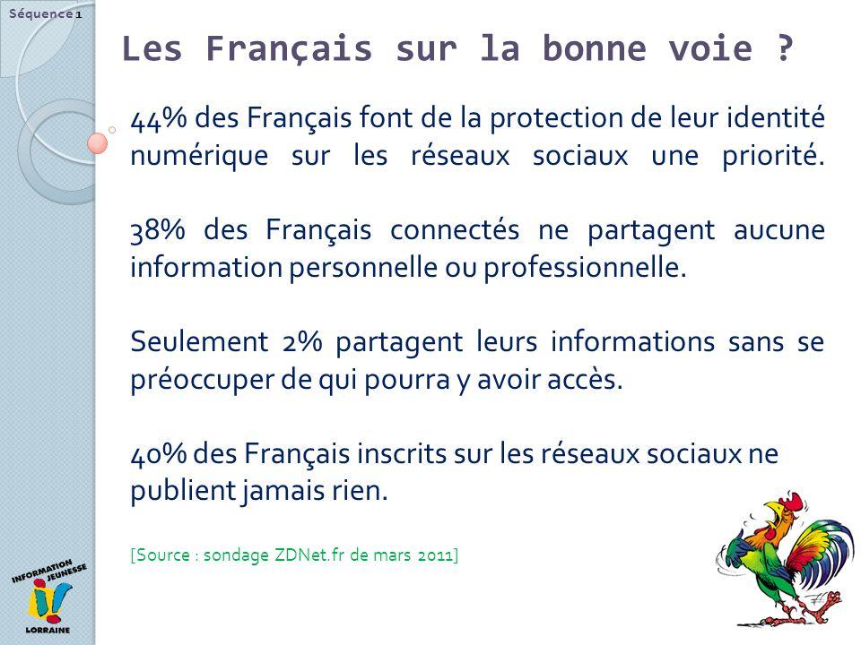 Les Français sur la bonne voie