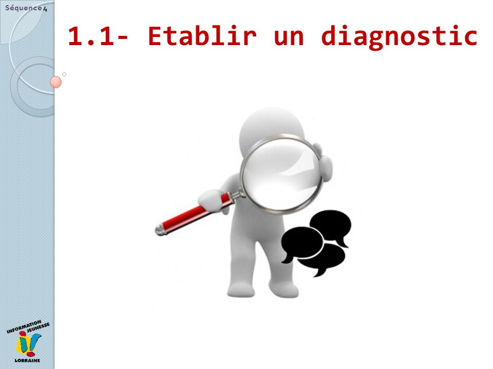 1.1- Etablir un diagnostic