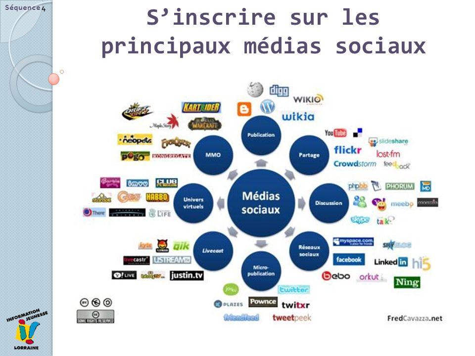 S'inscrire sur les principaux médias sociaux