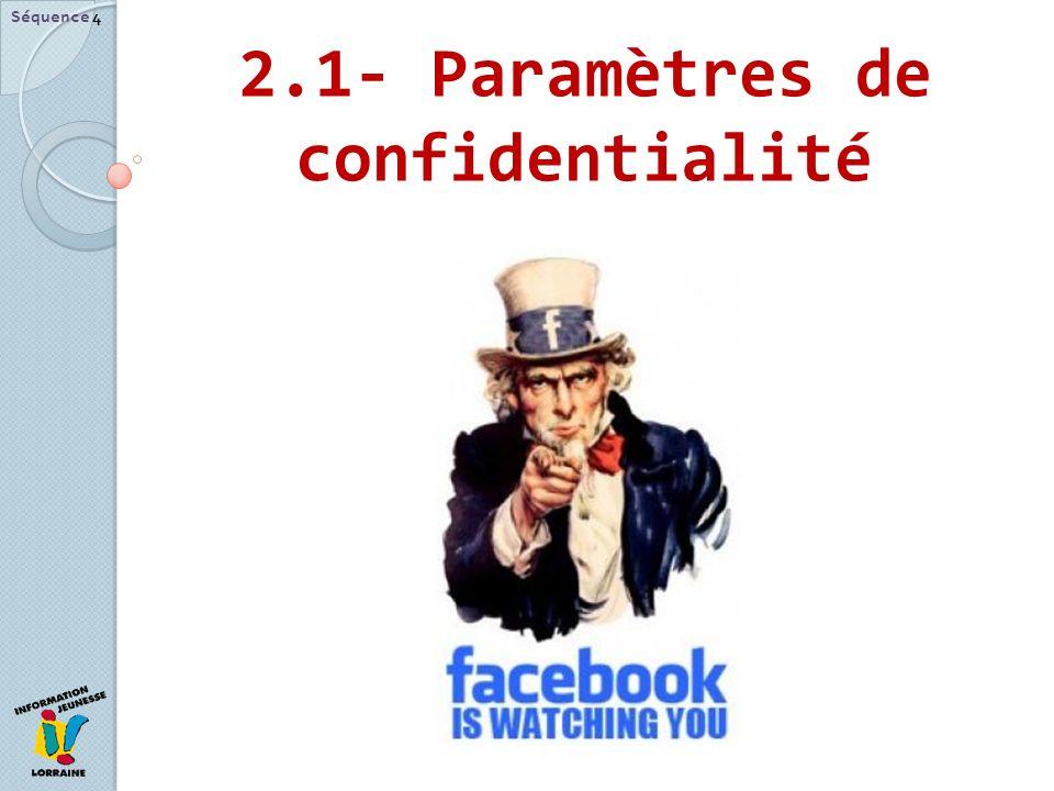 2.1- Paramètres de confidentialité