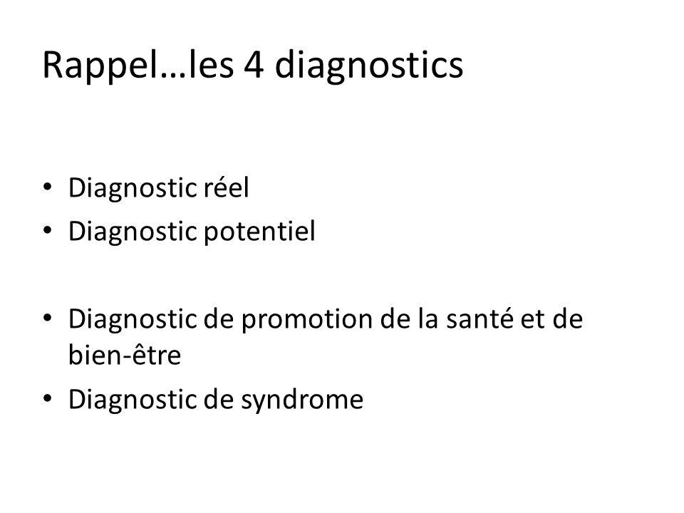 Rappel…les 4 diagnostics