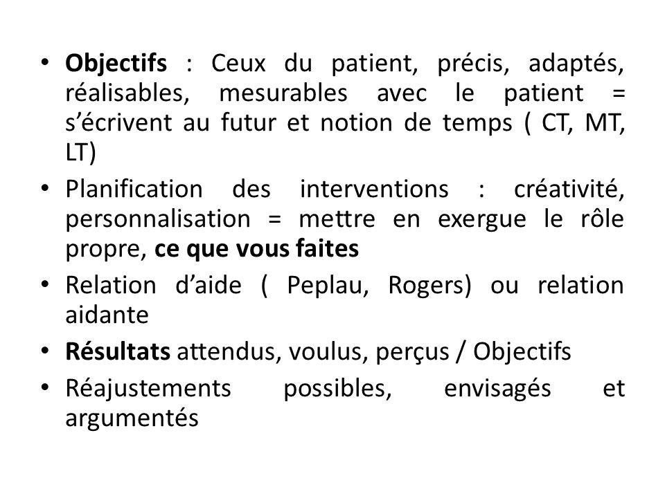 Objectifs : Ceux du patient, précis, adaptés, réalisables, mesurables avec le patient = s'écrivent au futur et notion de temps ( CT, MT, LT)