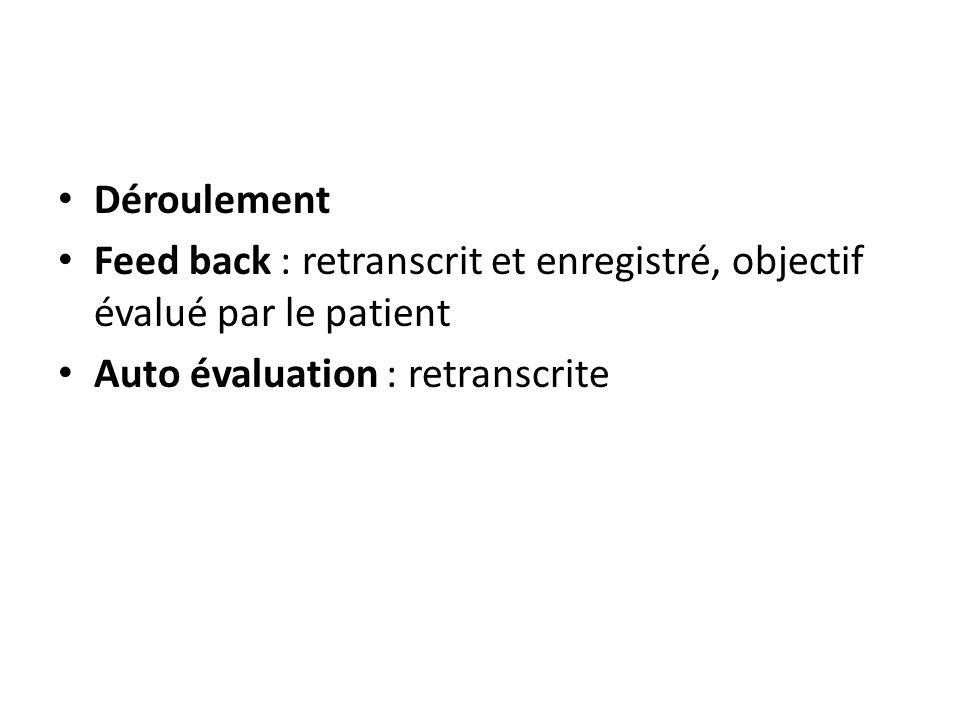 Déroulement Feed back : retranscrit et enregistré, objectif évalué par le patient.