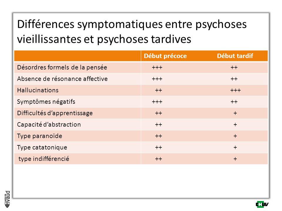 Différences symptomatiques entre psychoses vieillissantes et psychoses tardives