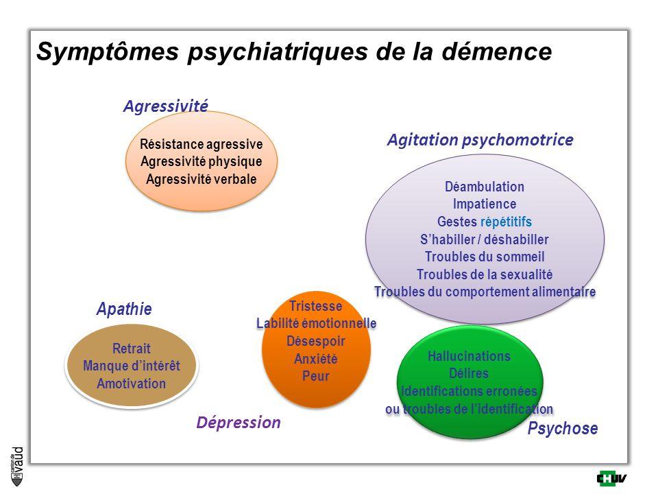 Symptômes psychiatriques de la démence
