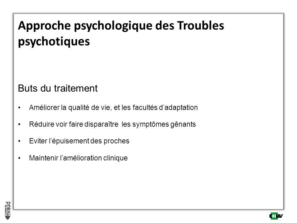 Approche psychologique des Troubles psychotiques