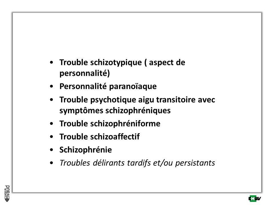 Trouble schizotypique ( aspect de personnalité)