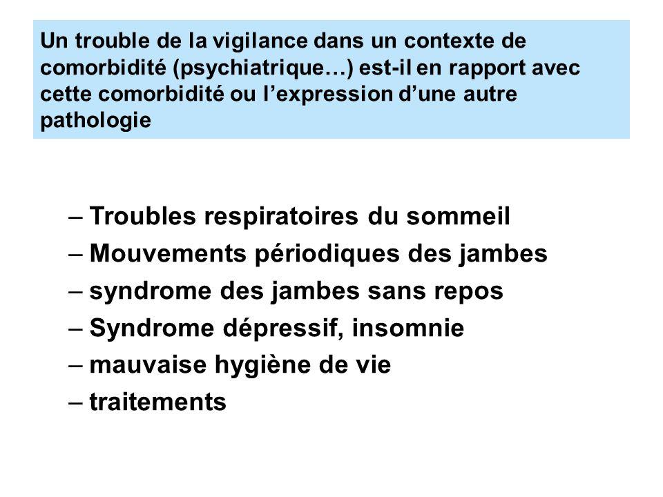 Troubles respiratoires du sommeil Mouvements périodiques des jambes