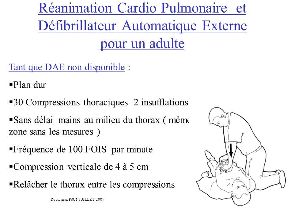 Rythme cardiaque normal chez les adulte et les enfants