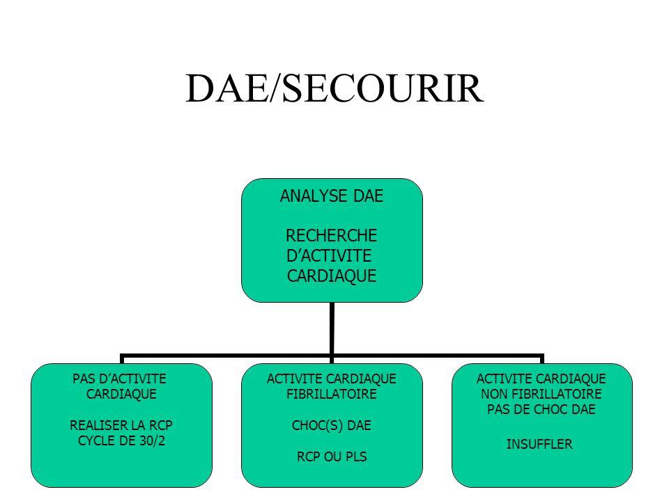 DAE/SECOURIR