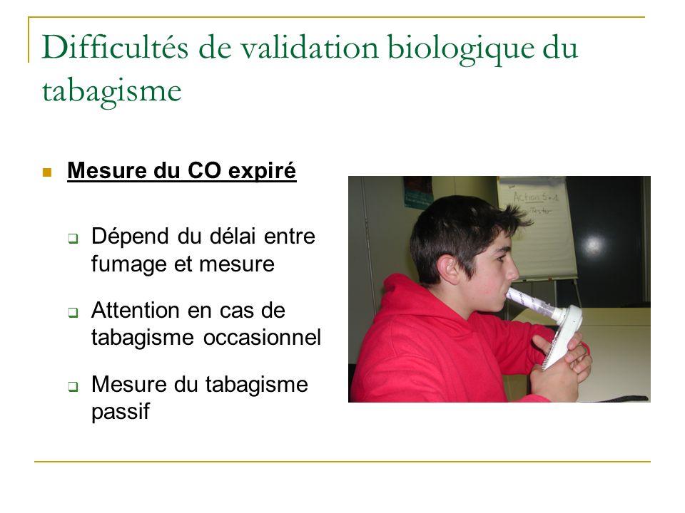 Difficultés de validation biologique du tabagisme