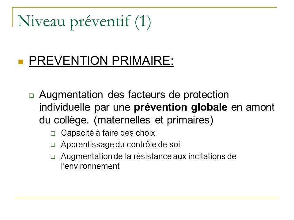 Niveau préventif (1) PREVENTION PRIMAIRE: