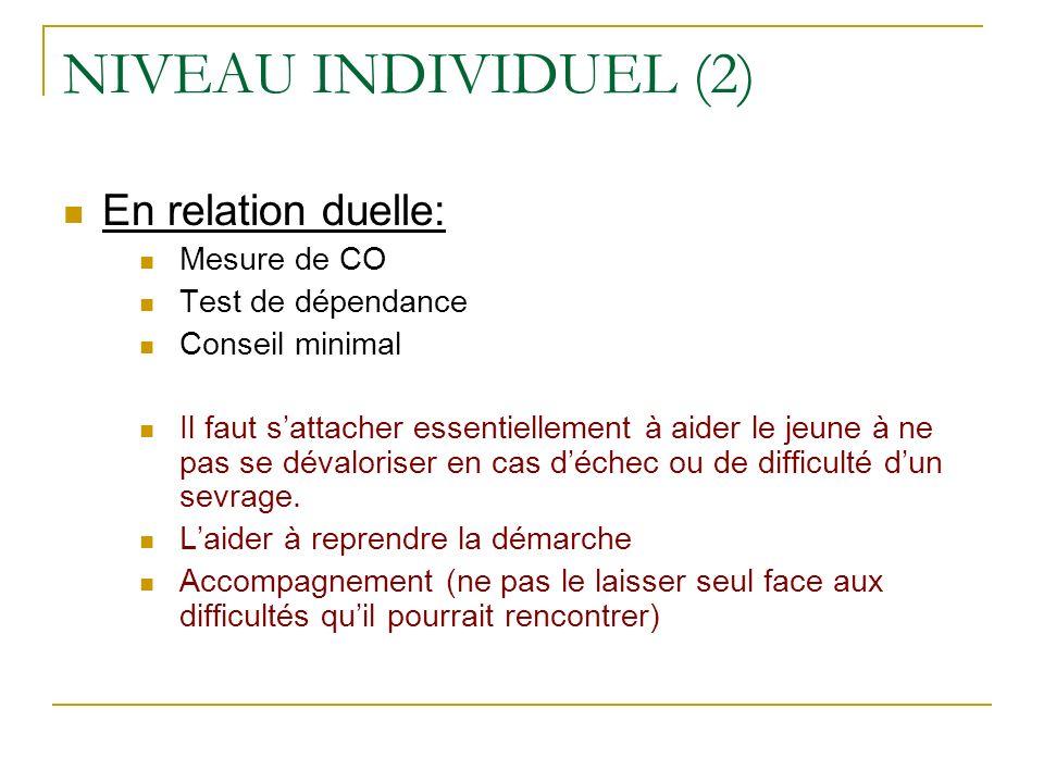 NIVEAU INDIVIDUEL (2) En relation duelle: Mesure de CO