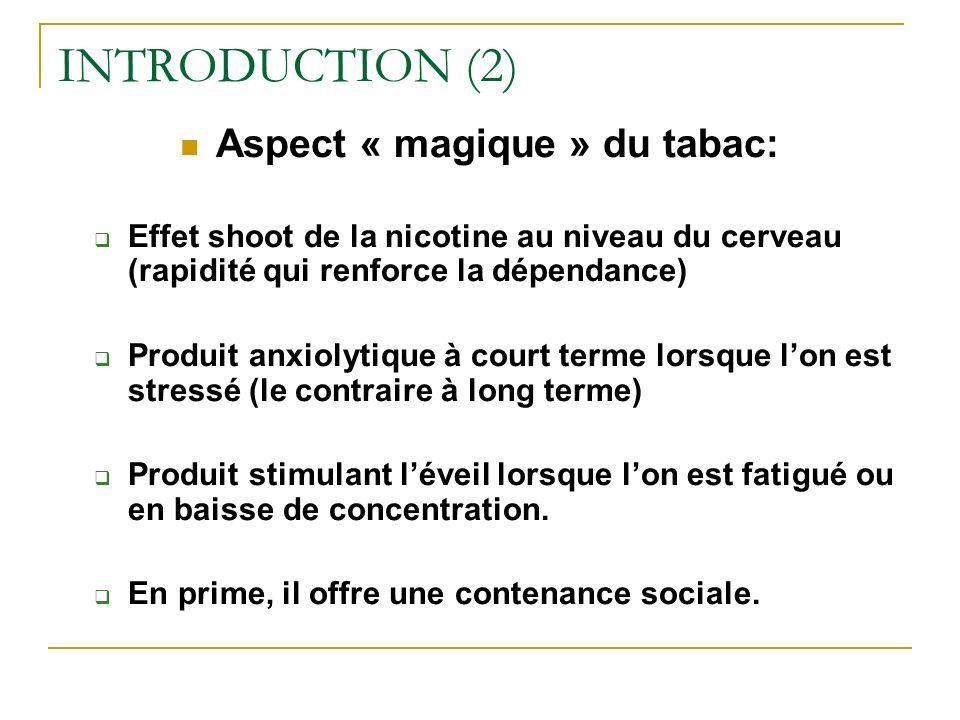 Aspect « magique » du tabac: