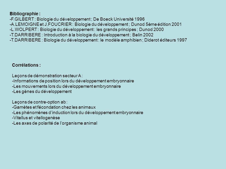 Bibliographie : -F.GILBERT : Biologie du développement ; De Boeck Université 1996.