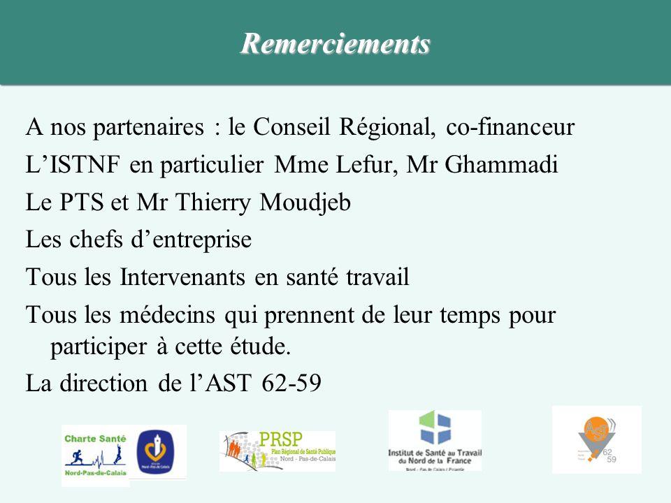 Remerciements A nos partenaires : le Conseil Régional, co-financeur