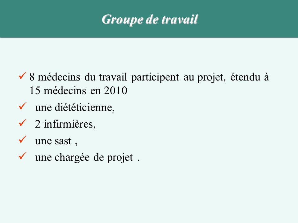 Groupe de travail 8 médecins du travail participent au projet, étendu à 15 médecins en 2010. une diététicienne,