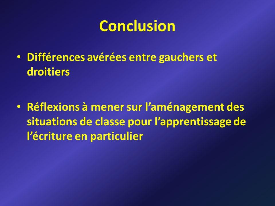 Conclusion Différences avérées entre gauchers et droitiers