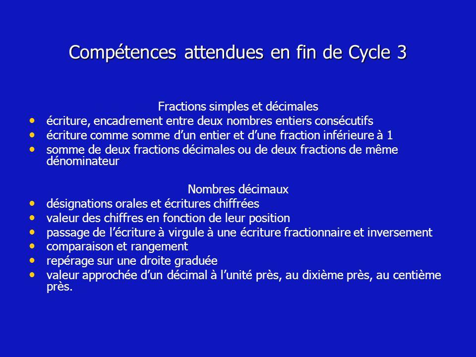 Compétences attendues en fin de Cycle 3