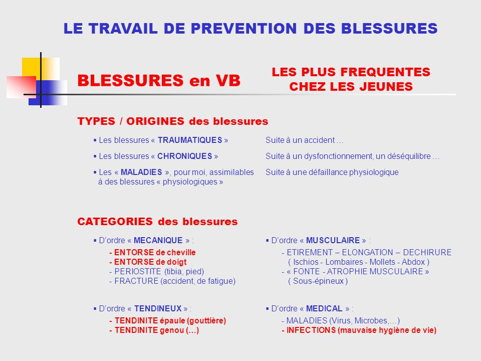 INTRODUCTION BLESSURES en VB LE TRAVAIL DE PREVENTION DES BLESSURES