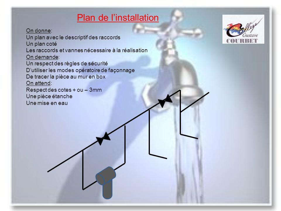Plan de l'installation