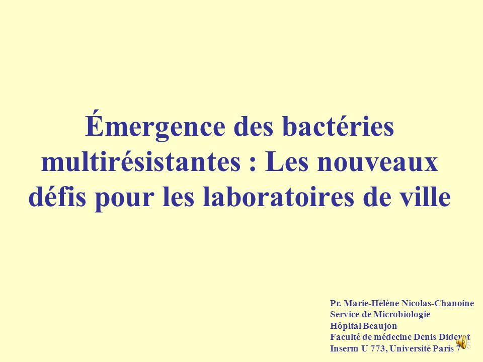 Émergence des bactéries multirésistantes : Les nouveaux défis pour les laboratoires de ville