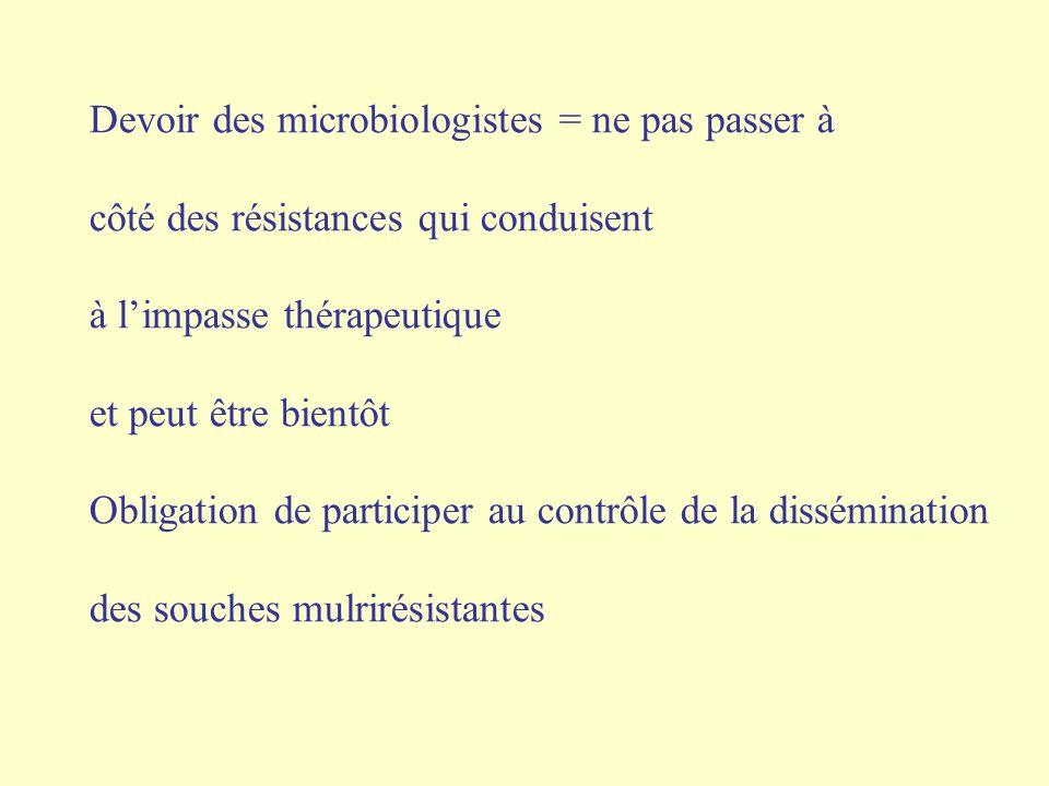 Devoir des microbiologistes = ne pas passer à