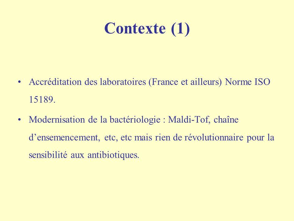 Contexte (1) Accréditation des laboratoires (France et ailleurs) Norme ISO 15189.