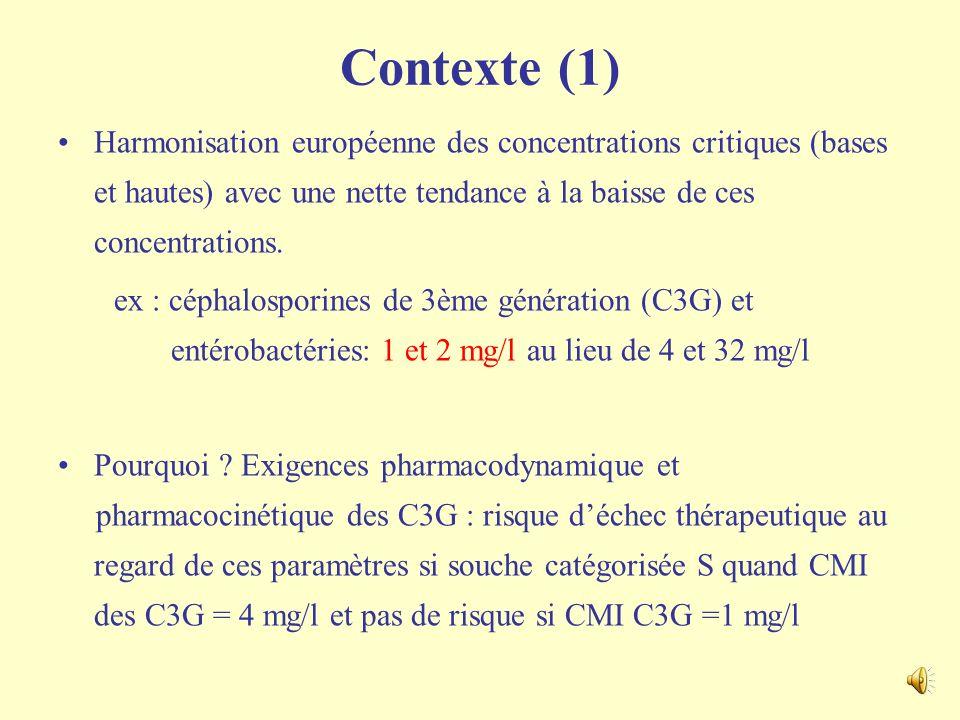 Contexte (1) Harmonisation européenne des concentrations critiques (bases et hautes) avec une nette tendance à la baisse de ces concentrations.