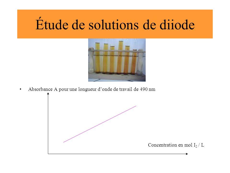 Étude de solutions de diiode